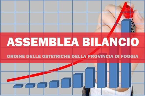 CONVOCAZIONE ASSEMBLEA BILANCIO